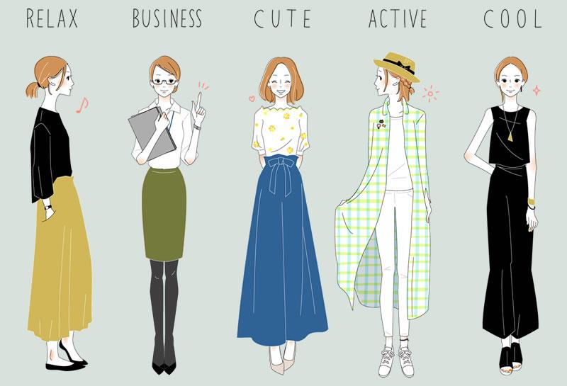 月額制ファッションレンタル利用方法